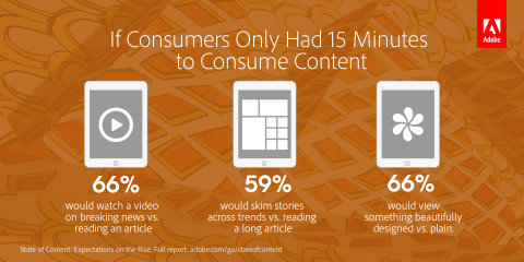 Time-starved consumers are increasingly selective of what they're viewing and reading. (Graphic: Business Wire)