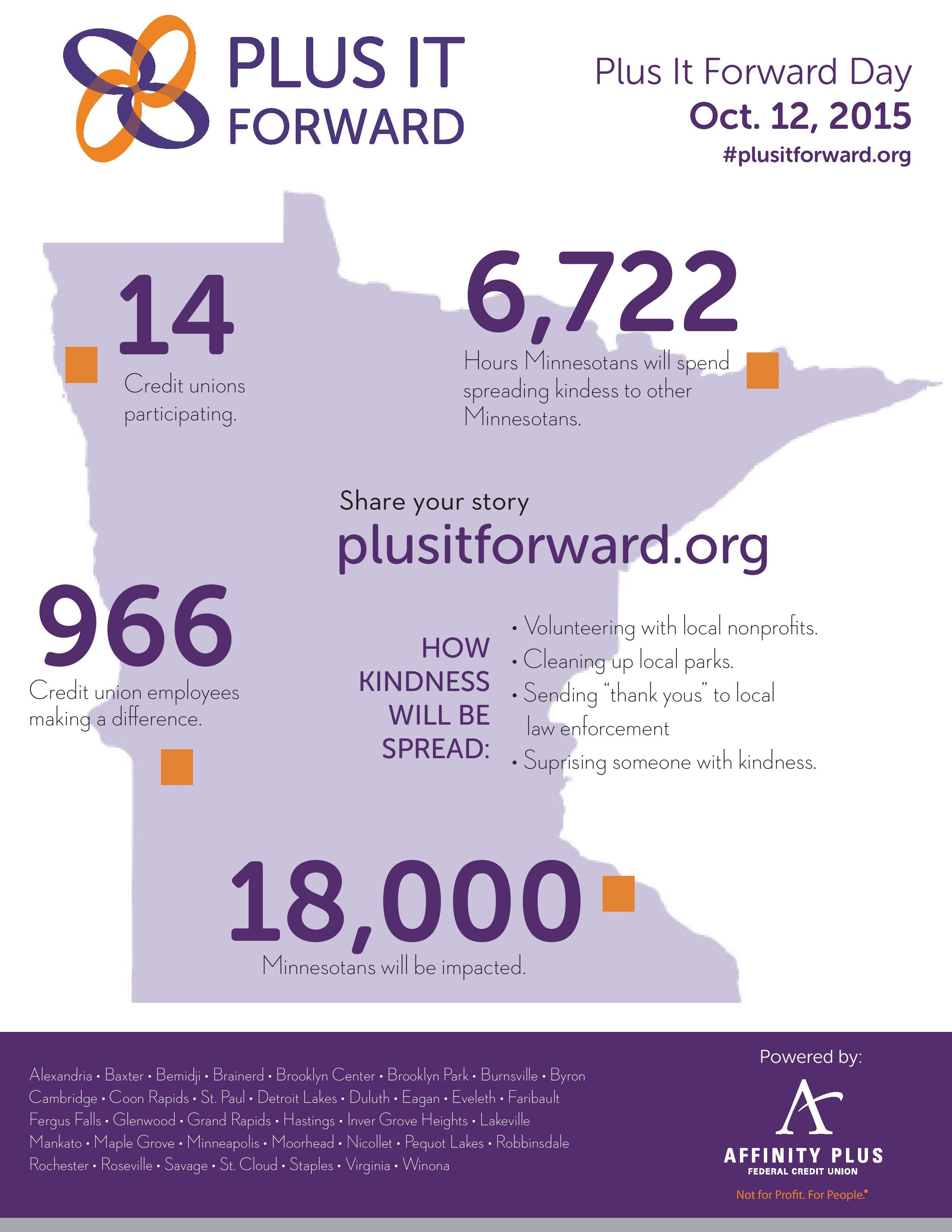 Affinity Plus Credit Union >> Credit Unions Unite To Plus It Forward In Minnesota