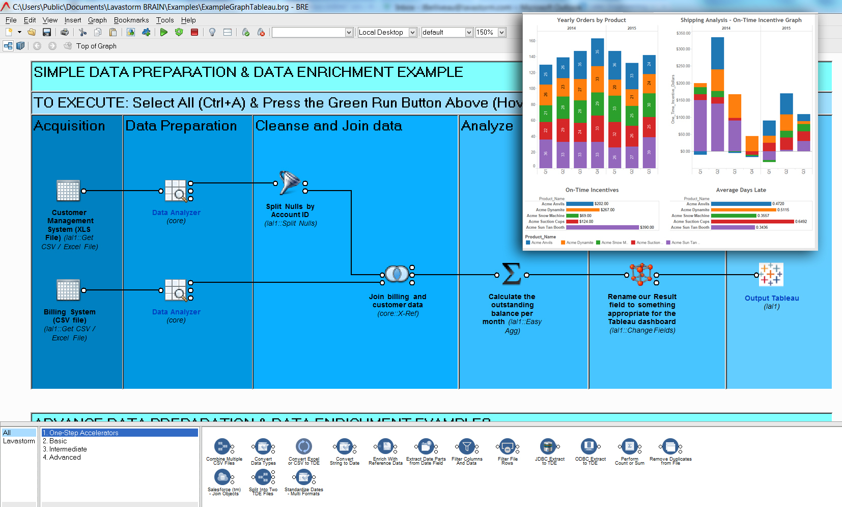 new lavastorm for tableau easily delivers powerful data preparation rh businesswire com