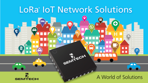 Semtech LoRa®-based Internet of Things Wide-Area Network to Deploy with Telecom Operator Orange (Graphic: Business Wire)