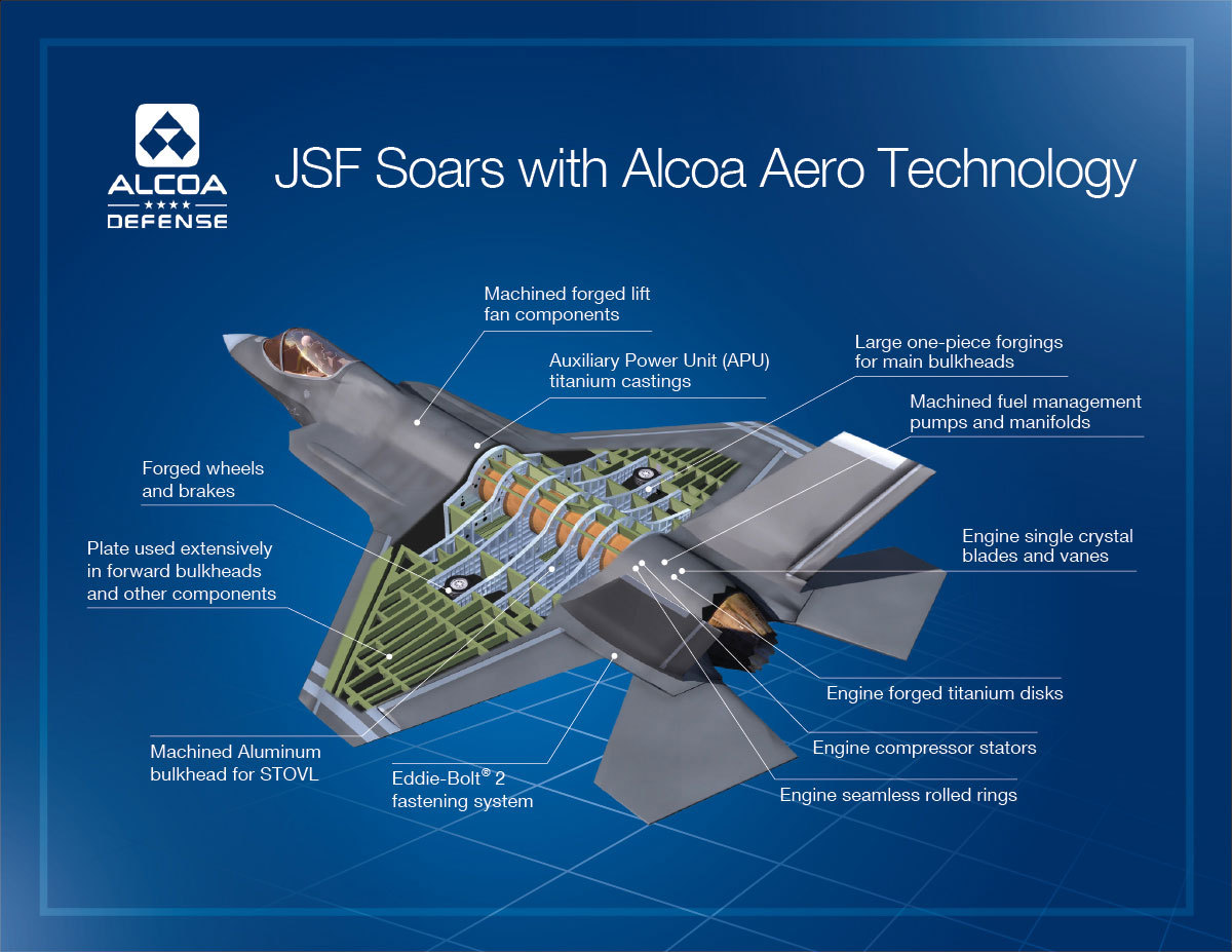 Alcoa Wins Titanium Contract With Lockheed Martin For F 35