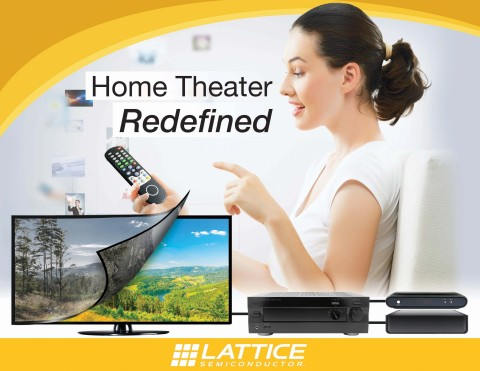 Lattice Releases Two New Innovative superMHL/HDMI 2.0 Solutions for Tomorrow's Living Room (Graphic: Business Wire)