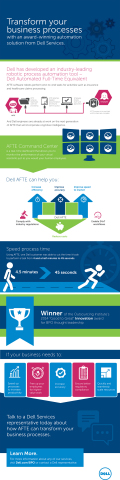 Transform business processes with Dell Automated Full-Time Equivalent (Graphic: Business Wire)