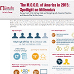 M.O.O.D. of America Survey Spotlight on Millennials: Supporting Documentation