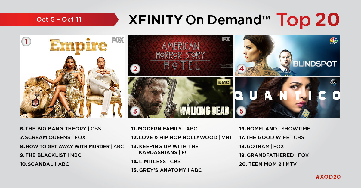 Xfinity On Demand Top 20 TV for the Week of October 5 - October 11 ...
