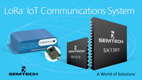 Semtech LoRa® Transceiver Platforms Selected for New MultiTech IoT Communications System (Graphic: Business Wire)