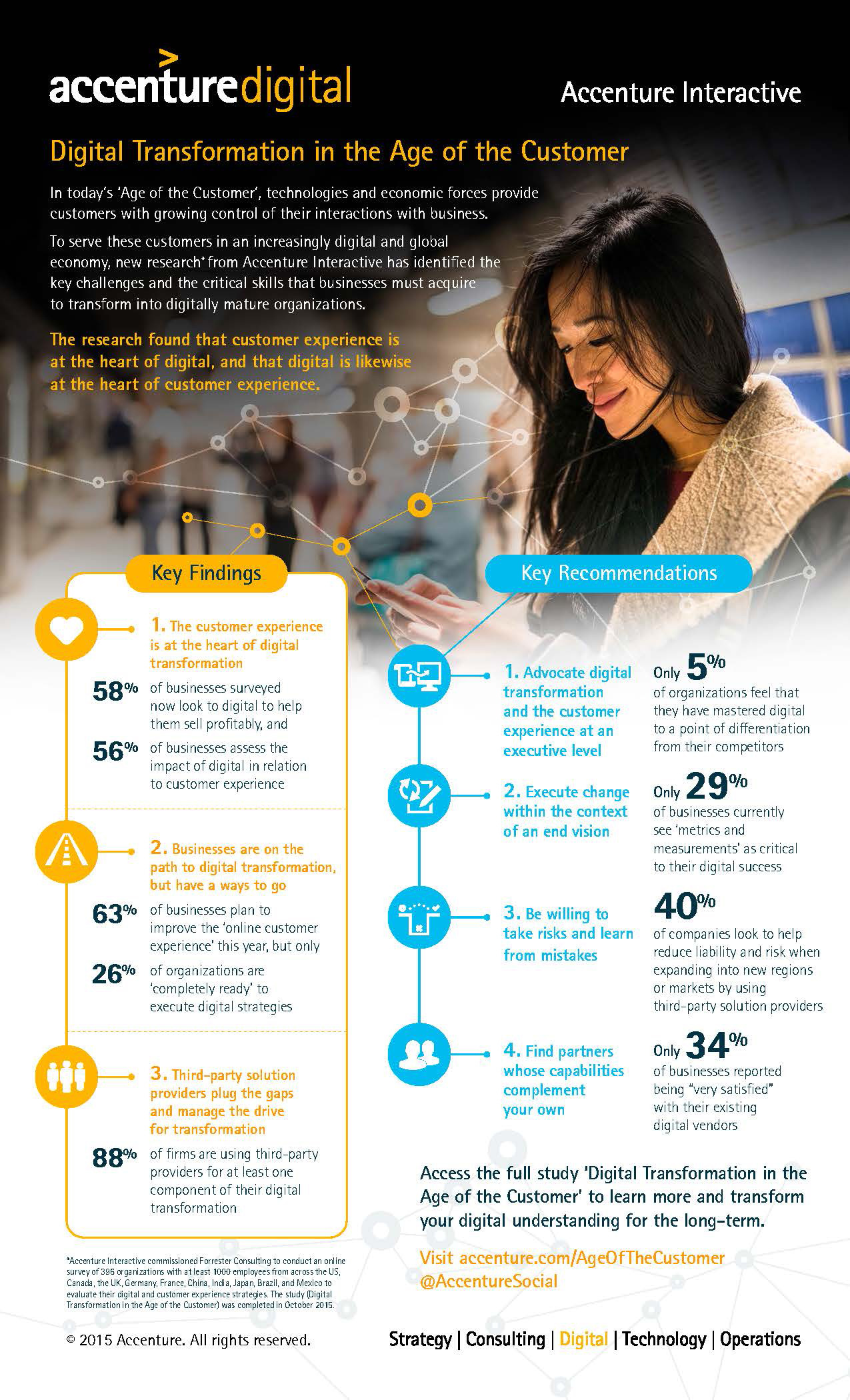 Improving Customer Experience is Top Business Priority for ...