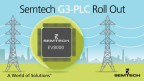Semtech's Power Line Communications SoC Selected by Wasion Group for Smart Grid Applications in China (PRC).(Graphic: Business Wire)