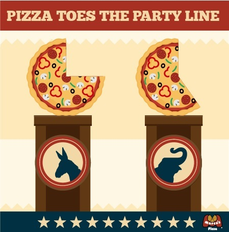 National franchise Marco's Pizza, with more than 600 locations nationwide, reported significant spikes in pizza orders during both party debates, noting that the GOP debate nights saw a greater sales increase. (Graphic: Business Wire)