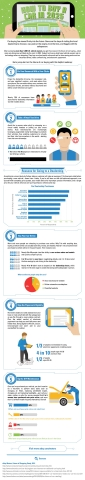 eBay Future of Shopping (Graphic: Business Wire)