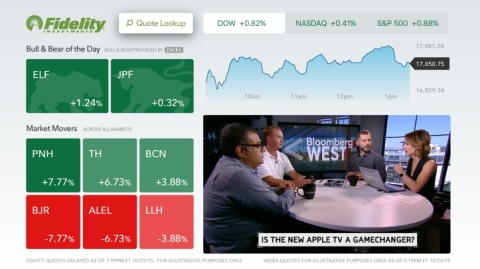 Fidelity® App for Apple TV®: Today's Overview (Graphic: Business Wire)