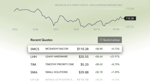 Fidelity® App for Apple TV®: Recent Quotes (Graphic: Business Wire)