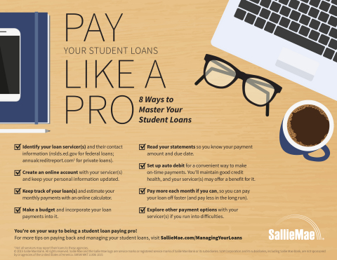 Sallie Mae's 8 Ways to Pay Like A Pro (Graphic: Business Wire)