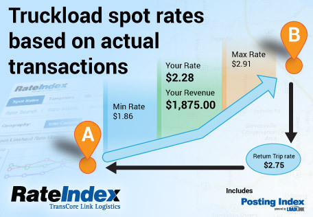 Rate Index Truckload Rating Tool (Graphic: Business Wire)