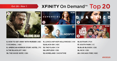 The top 20 TV episodes on Xfinity On Demand that aired live or on Xfinity On Demand during the week of October 26 - November 1. (Graphic: Business Wire)