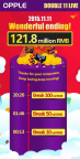 OPPLE lighting E-commerce promotion break RMB 121 million on single day! (Graphic: Business Wire)