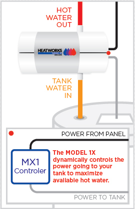 2406899_heatworks1 heatworks model 1x to provide more hot water from existing tanks  at bakdesigns.co