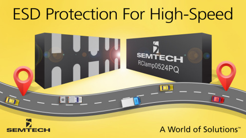 Semtech Expands Protection Platform with AEC-Q100 Qualified Device Designed to Safeguard the High-Speed Data Lines Found in Today's Automobiles (Graphic: Business Wire)