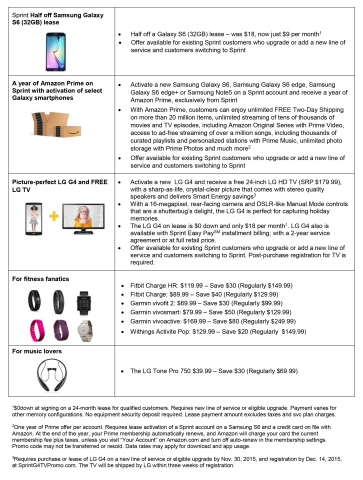 2015 Black Friday Offers from Sprint (Graphic: Business Wire)