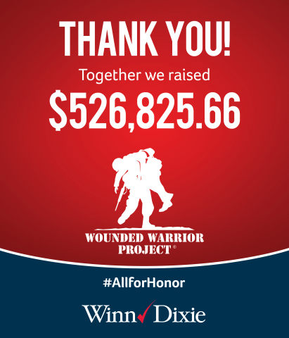 Winn-Dixie customers and associates rallied behind the Wall of Honor community donation campaign, which resulted in $526,824.66 for Wounded Warrior Project's Independence Program, in support of injured veterans and their families.