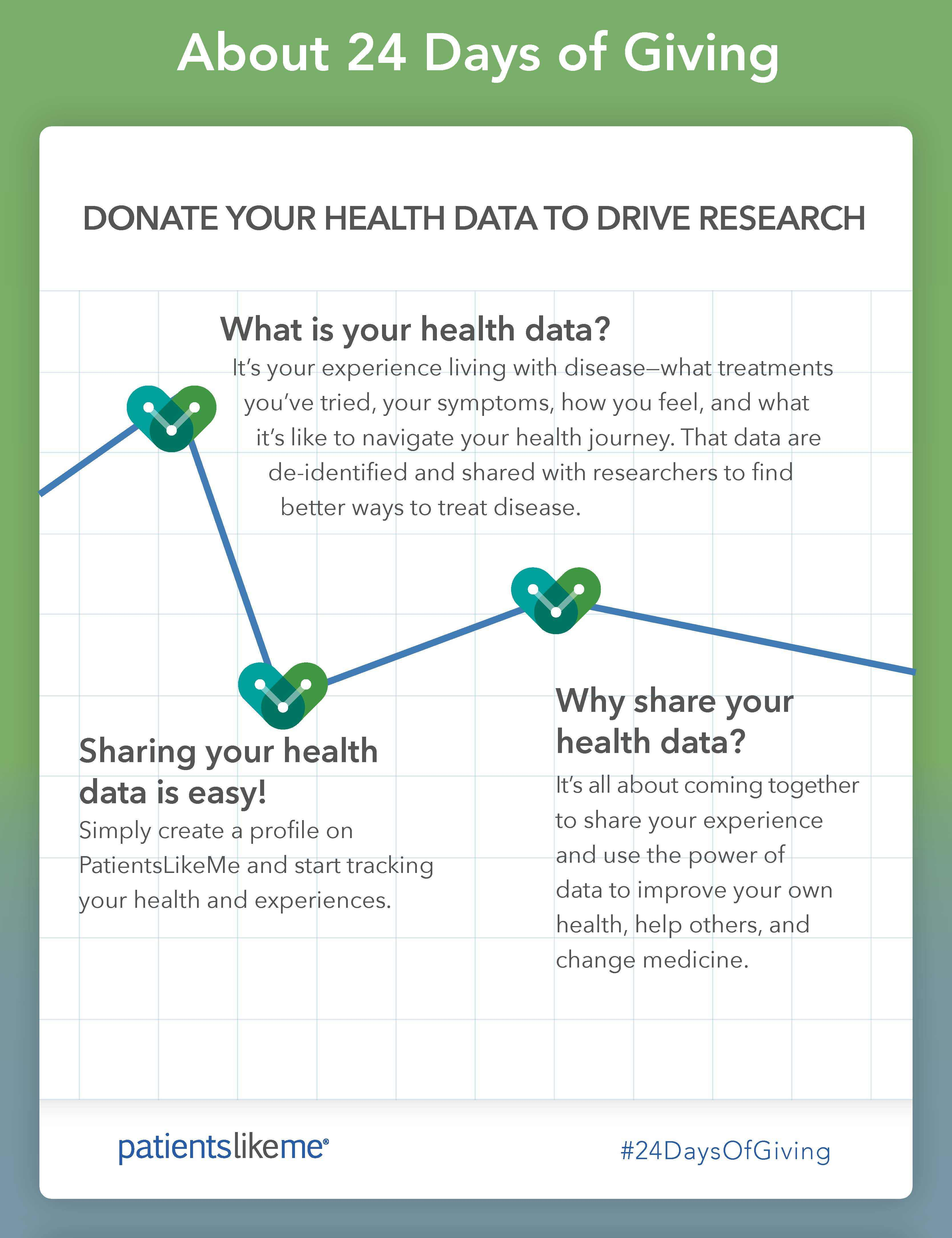 PatientsLikeMe Encourages Sharing of Health Data for Good with 2nd ...