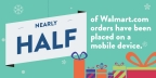 Nearly half of orders on Walmart.com since Thanksgiving have been placed on a mobile device - that's double compared to last year. (Graphic: Business Wire)