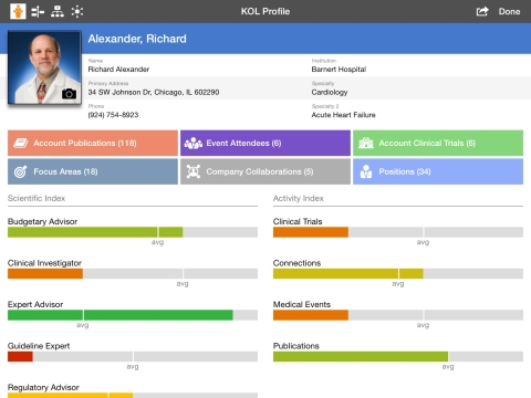 Rich KOL profiles delivered directly to MSLs in Veeva Medical CRM (Photo: Business Wire)