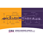 Cross Border Xpress Passenger Flow