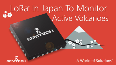 Semtech LoRa® Technology Used in Japan to Monitor its Most Active Volcanoes Around the Clock. (Graphic: Business Wire)