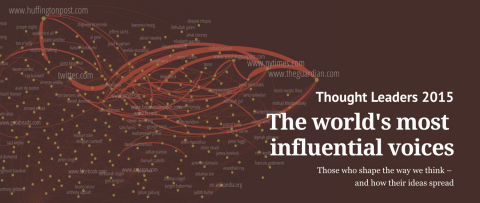 A graphic showing the world's most influential thought leaders of 2015. GDI/WorldPost 2015 Global Thought Leaders Index. (Graphic: Business Wire)