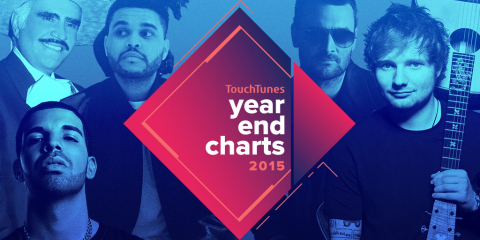 TouchTunes Releases 2015's Top Played Jukebox Artists and Songs.