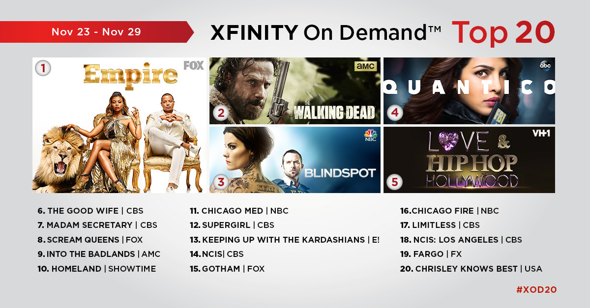 Xfinity On Demand Top 20 TV for the Week of November 23