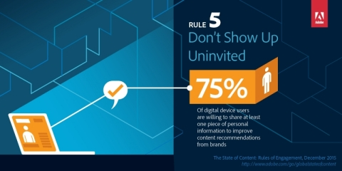 State of Content: Rules of Engagement for 2016. Rule 5 - Don't Show Up Uninvited (Graphic: Business Wire)