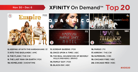 Xfinity On Demand Top 20 TV for the Week of November 30