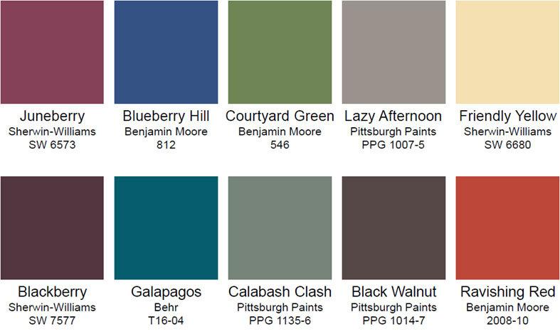 Hot Paint Colors 2016 door color trends | business wire