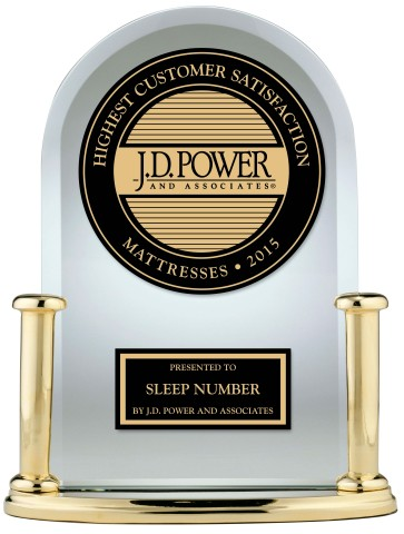 Sleep Number ranks highest in customer satisfaction in J.D. Power mattress report. (Photo: Business Wire)