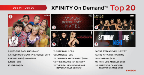 The top 20 TV episodes on Xfinity On Demand that aired live or on Xfinity On Demand during the week of December 14 - December 20 (Graphic: Business Wire)