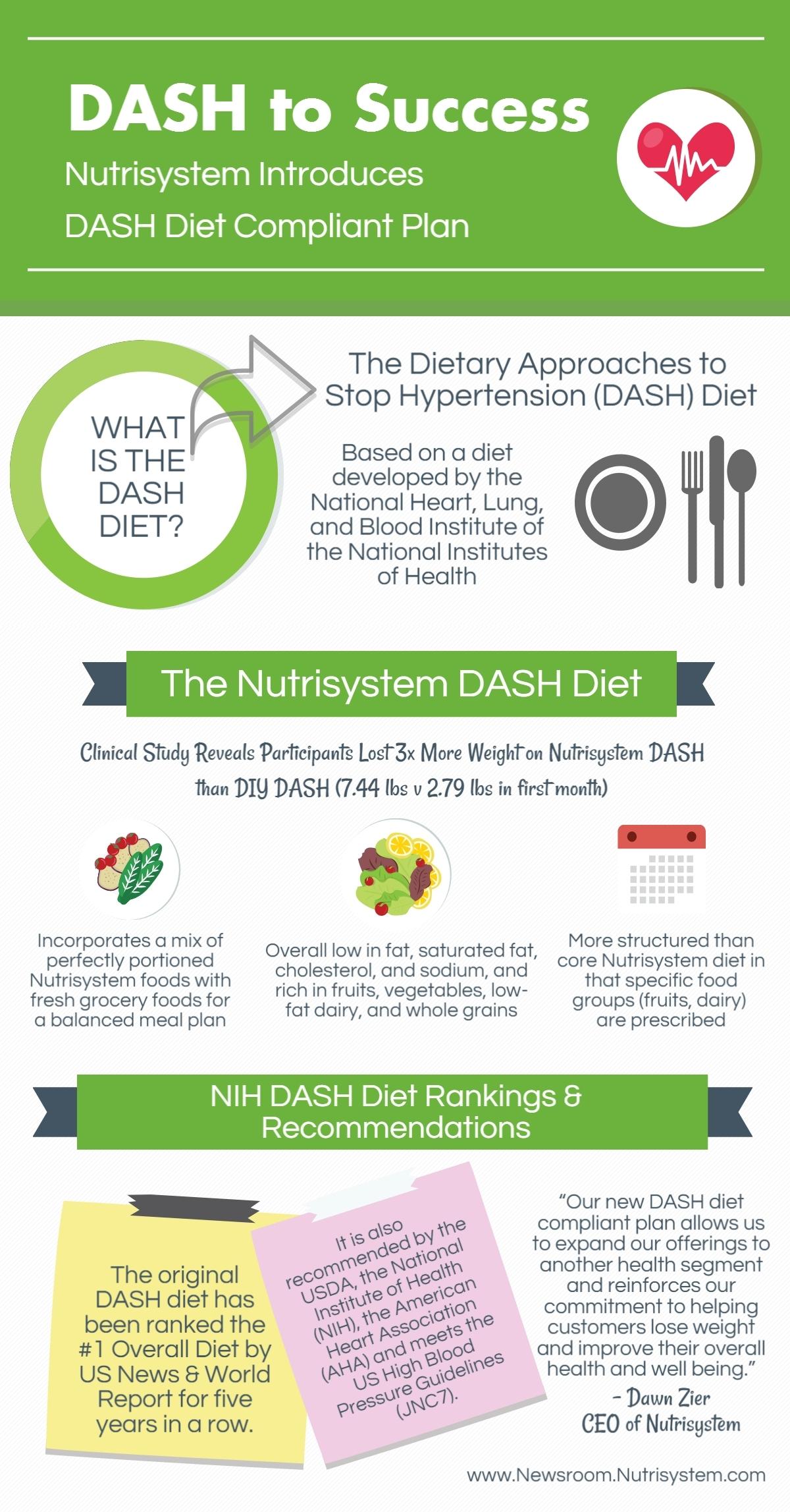 american heart association high cholesterol diet