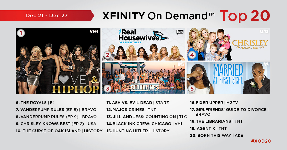 Xfinity On Demand Top 20 TV for the Week of December 21
