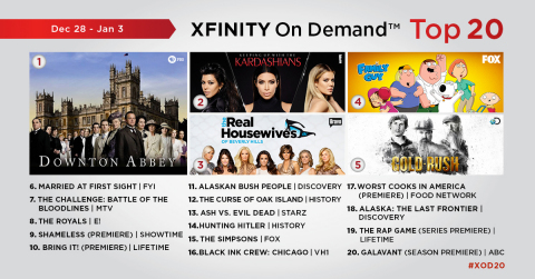 Xfinity On Demand Top 20 TV for the Week of December 28