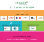 2015 Banner year for Encore Consumer Capital (Graphic: Business Wire)