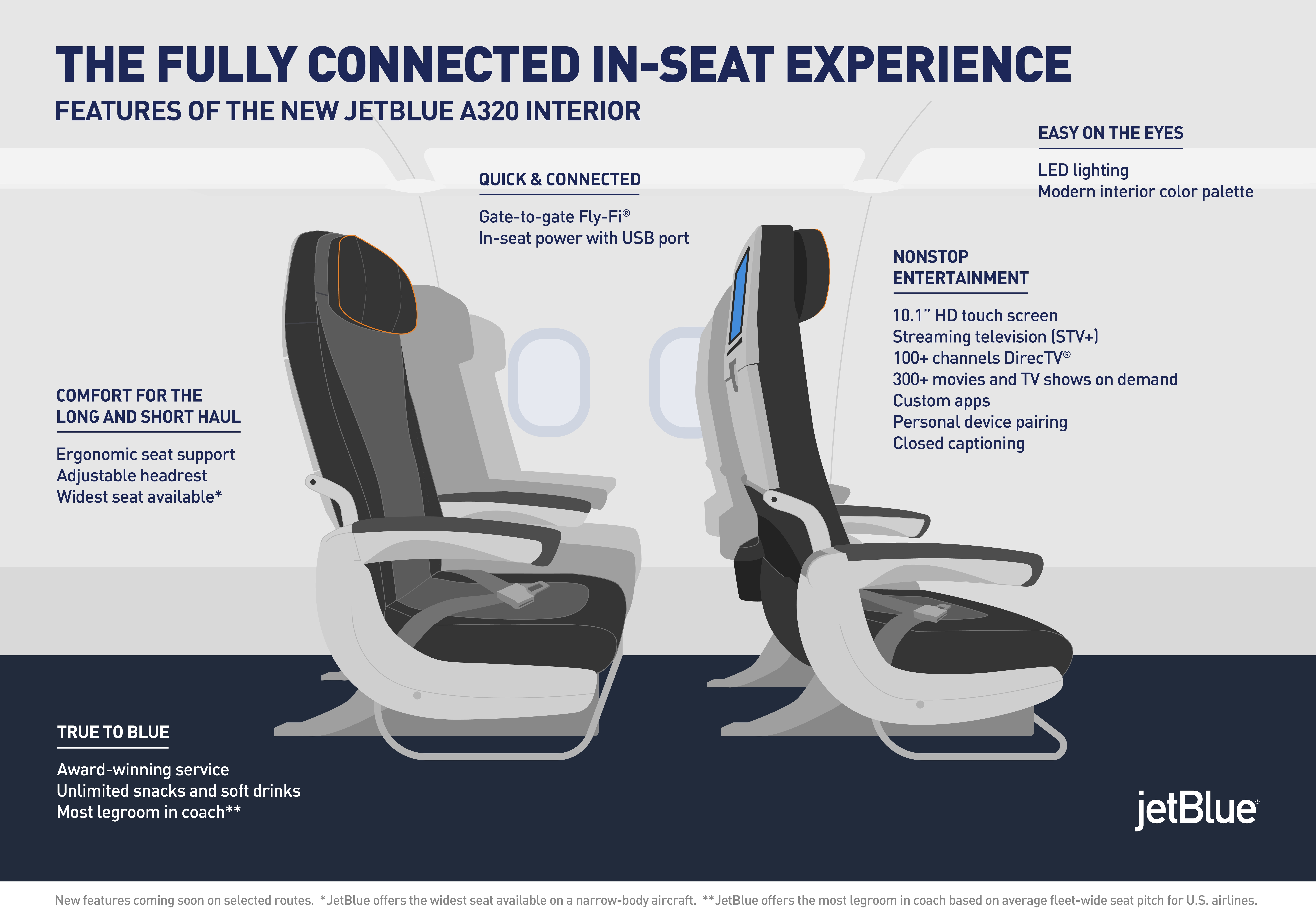 JetBlue_Restyling_FullyConnectedSeat How Much Wiring In An A on