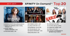 The top 20 TV episodes on Xfinity On Demand that aired live or on Xfinity On Demand during the week of January 11 – January 17, 2016. (Graphic: Business Wire)