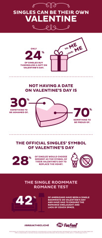 Singles Can Be Their Own Valentine (Graphic: Business Wire)