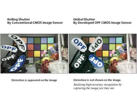 Captured images of a rotating propeller using different shutter modes (Graphic: Business Wire)