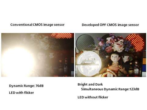 Difference of captured image between the conventional and the developed OPF CMOS image Sensor (Graphic: Business Wire)