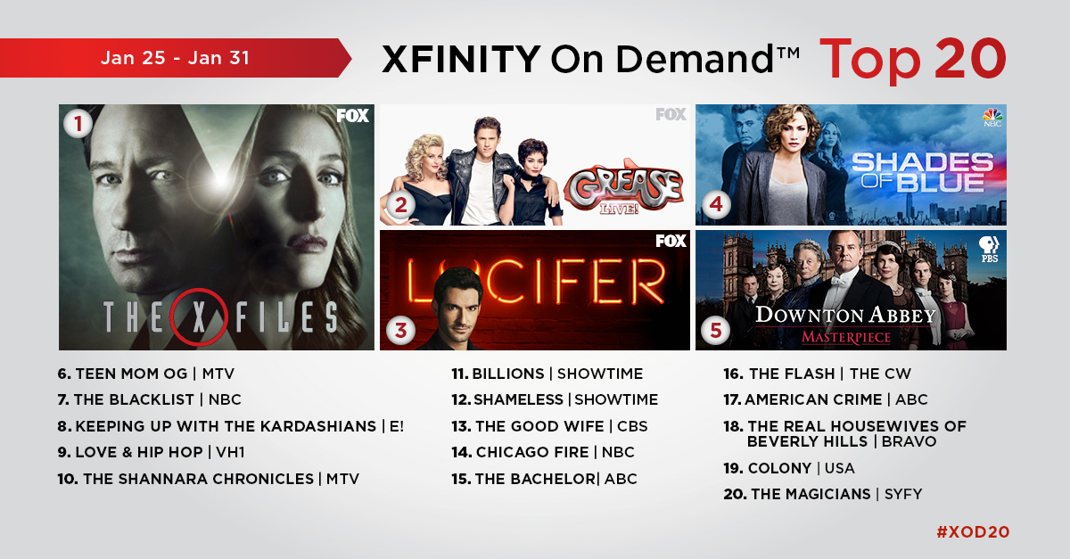 Xfinity On Demand Top 20 TV for the Week of January 25 – January 31