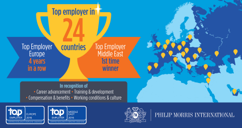 Philip Morris International Recognized as Top Employer in Europe and the Middle East (Graphic: Business Wire)