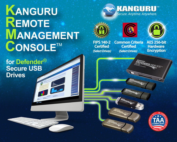 Kanguru is the world's single most trusted source for fully-integrated USB hardware / software security, offering organizations a complete data secure management solution. (Graphic: Business Wire)