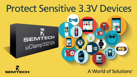 Semtech Expands Mobile Protection Platform with µClamp® 3321ZA – a TVS Protection Device for Safeguarding Sensitive 3.3V Devices. (Graphic: Business Wire)